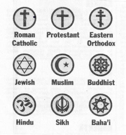 global religioons